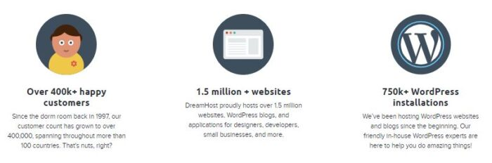 dreamhost a propos
