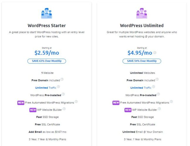 dreamhost hebergement wordpress partage