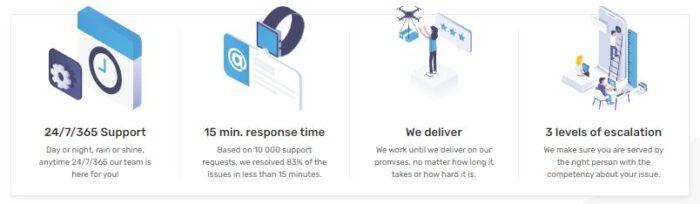 fastcomet service client